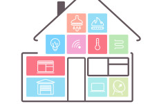 Smart home with outline icons on smart phone.  Flat design.EPS 8.